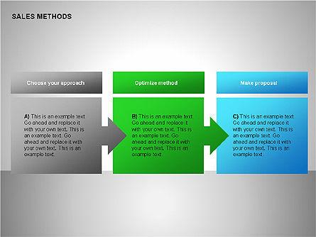 Sales Methods Diagrams, Slide 2, 00109, Shapes — PoweredTemplate.com