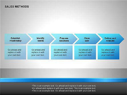 Sales Methods Diagrams, Slide 6, 00109, Shapes — PoweredTemplate.com
