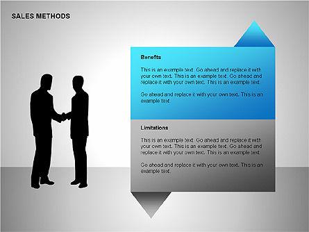 Sales Methods Diagrams, Slide 7, 00109, Shapes — PoweredTemplate.com