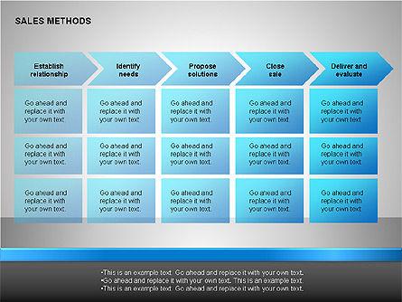 Sales Methods Diagrams, Slide 9, 00109, Shapes — PoweredTemplate.com