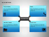 Shapes: Sales Methods Diagrams #00109