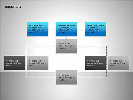 Business Sourcing Diagrams, Slide 14, 00110, Process Diagrams — PoweredTemplate.com