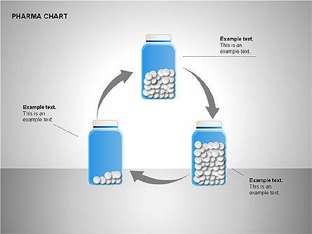 Pharmacology Charts, Slide 12, 00116, Process Diagrams — PoweredTemplate.com