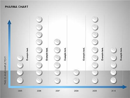 Pharmacology Charts, Slide 2, 00116, Process Diagrams — PoweredTemplate.com