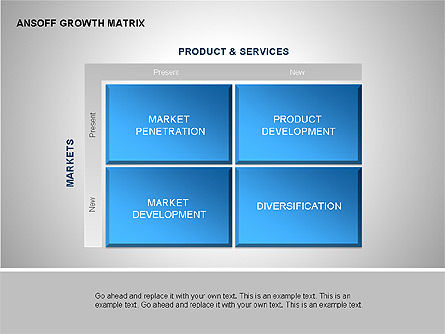 Product-Market Growth Charts, 00125, Matrix Charts — PoweredTemplate.com