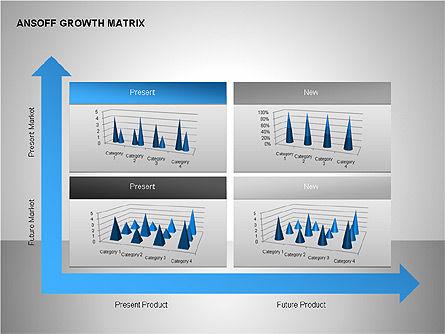 Product-Market Growth Charts, Slide 10, 00125, Matrix Charts — PoweredTemplate.com