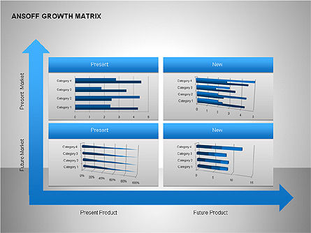 Product-Market Growth Charts, Slide 13, 00125, Matrix Charts — PoweredTemplate.com