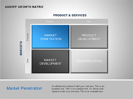 Product-Market Growth Charts, Slide 2, 00125, Matrix Charts — PoweredTemplate.com