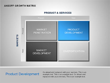 Product-Market Growth Charts, Slide 3, 00125, Matrix Charts — PoweredTemplate.com