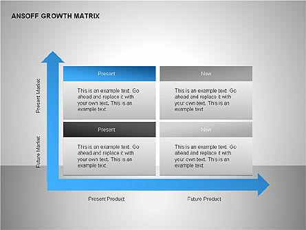 Product-Market Growth Charts, Slide 7, 00125, Matrix Charts — PoweredTemplate.com