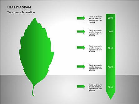 Leaf Diagrams, Slide 12, 00126, Timelines & Calendars — PoweredTemplate.com