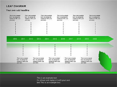 Leaf Diagrams, Slide 13, 00126, Timelines & Calendars — PoweredTemplate.com