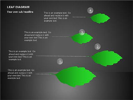Leaf Diagrams, Slide 5, 00126, Timelines & Calendars — PoweredTemplate.com