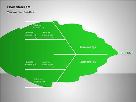 Leaf Diagrams, Slide 7, 00126, Timelines & Calendars — PoweredTemplate.com
