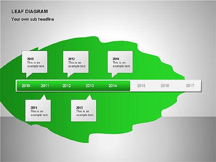 Leaf Diagrams, Slide 8, 00126, Timelines & Calendars — PoweredTemplate.com