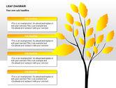 Leaf Diagrams#11