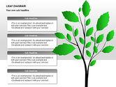 Leaf Diagrams#4