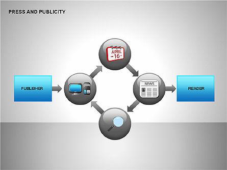 Press & Publicity Diagrams, Slide 8, 00152, Shapes — PoweredTemplate.com
