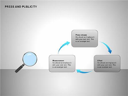 Press & Publicity Diagrams, Slide 9, 00152, Shapes — PoweredTemplate.com