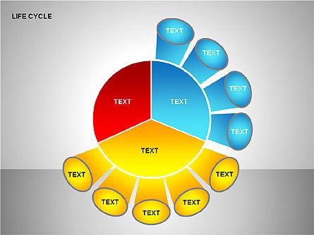 Life Cycle Diagram, Slide 10, 00157, Pie Charts — PoweredTemplate.com