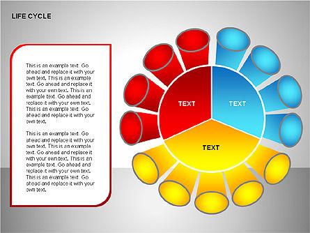 Life Cycle Diagram, Slide 15, 00157, Pie Charts — PoweredTemplate.com