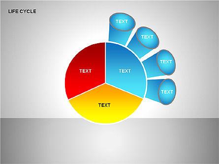 Life Cycle Diagram, Slide 5, 00157, Pie Charts — PoweredTemplate.com