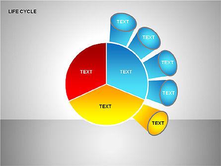 Life Cycle Diagram, Slide 6, 00157, Pie Charts — PoweredTemplate.com