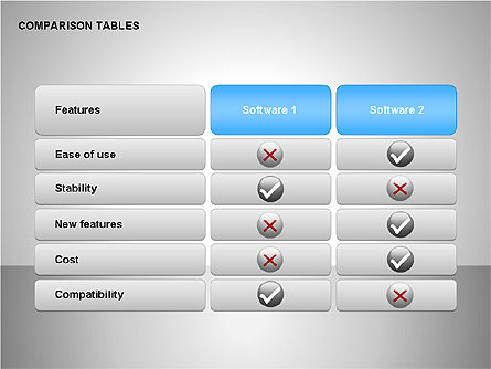 Tables: Comparison Tables Collection #00158