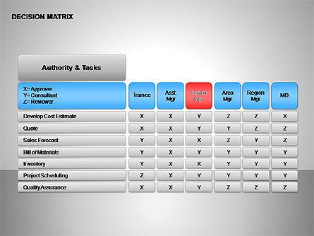 Decision Matrix, Slide 5, 00163, Matrix Charts — PoweredTemplate.com