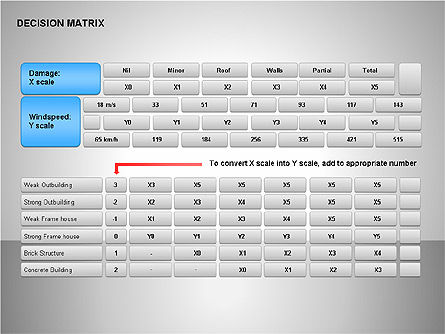 Decision Matrix, Slide 8, 00163, Matrix Charts — PoweredTemplate.com