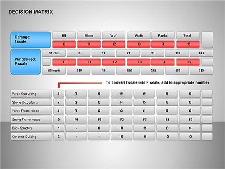 Decision Matrix, Slide 9, 00163, Matrix Charts — PoweredTemplate.com
