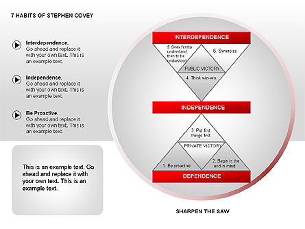 7 Habits of Stephen Covey, 00183, Business Models — PoweredTemplate.com