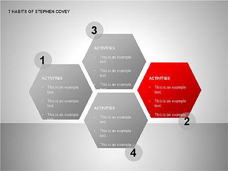 7 Habits of Stephen Covey Slide 10