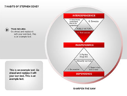 7 Habits of Stephen Covey Slide 12