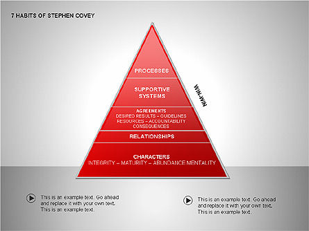 7 Habits of Stephen Covey Slide 13