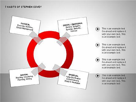 7 Habits of Stephen Covey Slide 15