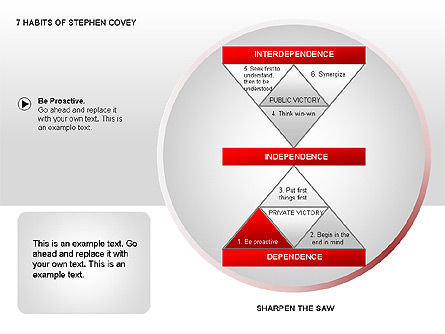 7 Habits of Stephen Covey, Slide 3, 00183, Business Models — PoweredTemplate.com
