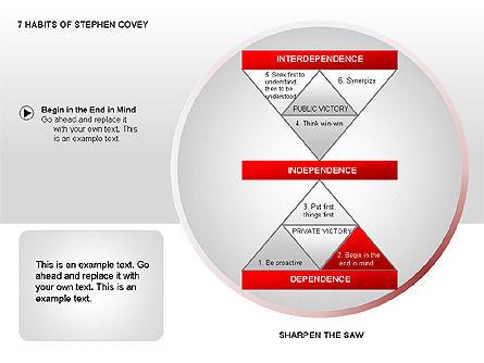 7 Habits of Stephen Covey Slide 5