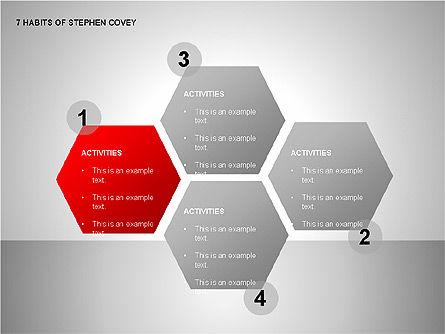7 Habits of Stephen Covey Slide 8