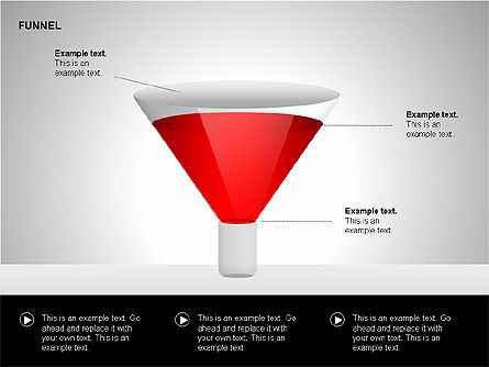 Funnel Diagrams