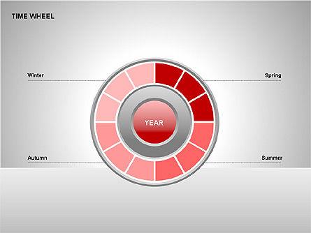 Time Wheel Diagrams, Slide 9, 00227, Timelines & Calendars — PoweredTemplate.com