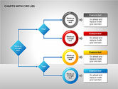 Flow Charts with Circles#11
