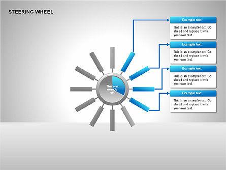 Steering Wheel Charts, Slide 5, 00230, Stage Diagrams — PoweredTemplate.com