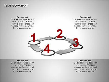 Team Flow Chart, Slide 13, 00235, Process Diagrams — PoweredTemplate.com