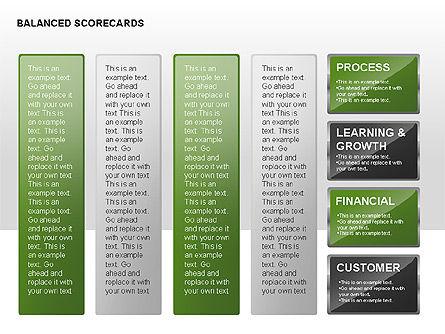 Balanced Scorecard Diagram with Text Boxes, Slide 10, 00238, Business Models — PoweredTemplate.com