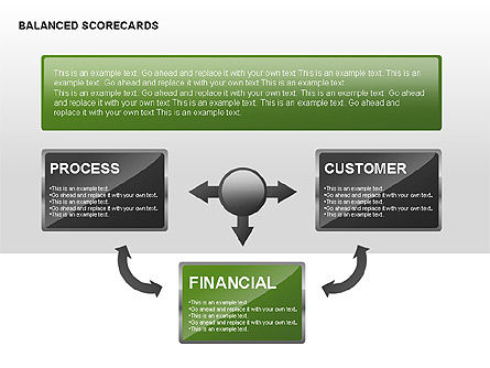 Balanced Scorecard Diagram with Text Boxes, Slide 11, 00238, Business Models — PoweredTemplate.com