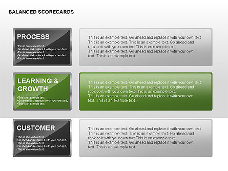 Balanced Scorecard Diagram with Text Boxes, Slide 12, 00238, Business Models — PoweredTemplate.com