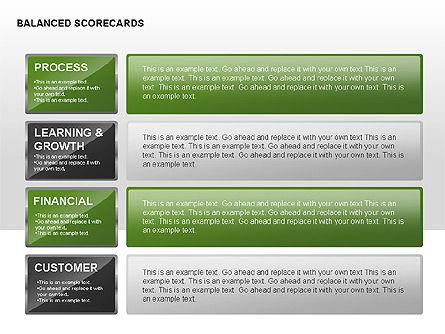 Balanced Scorecard Diagram with Text Boxes, Slide 13, 00238, Business Models — PoweredTemplate.com