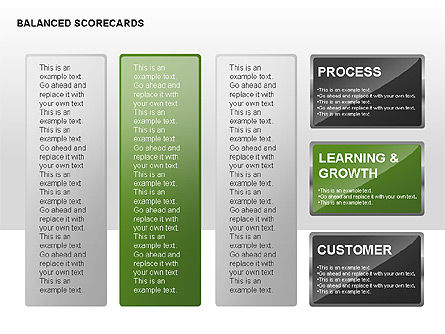 Balanced Scorecard Diagram with Text Boxes, Slide 14, 00238, Business Models — PoweredTemplate.com