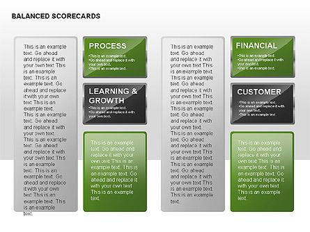 Balanced Scorecard Diagram with Text Boxes, Slide 15, 00238, Business Models — PoweredTemplate.com